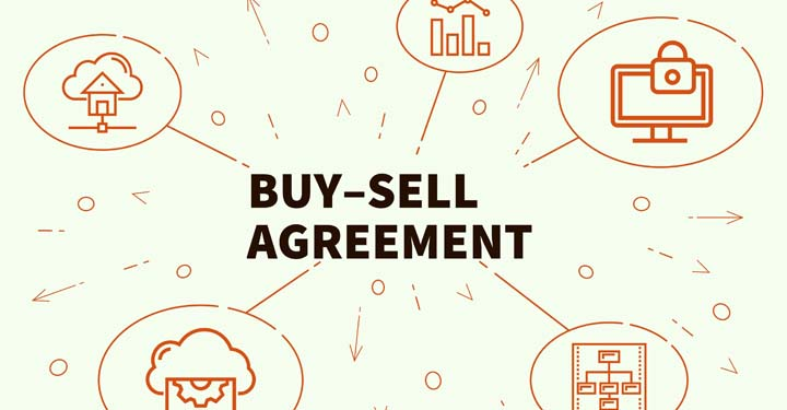 """Bubble map with the words """"buy-sell agreement"""" in the center with illustrations of surrounding it"""
