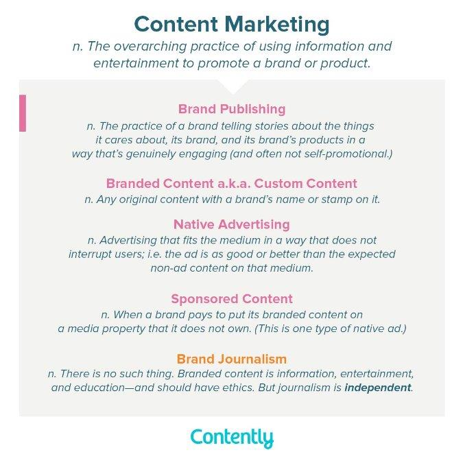 Marketing essay questions