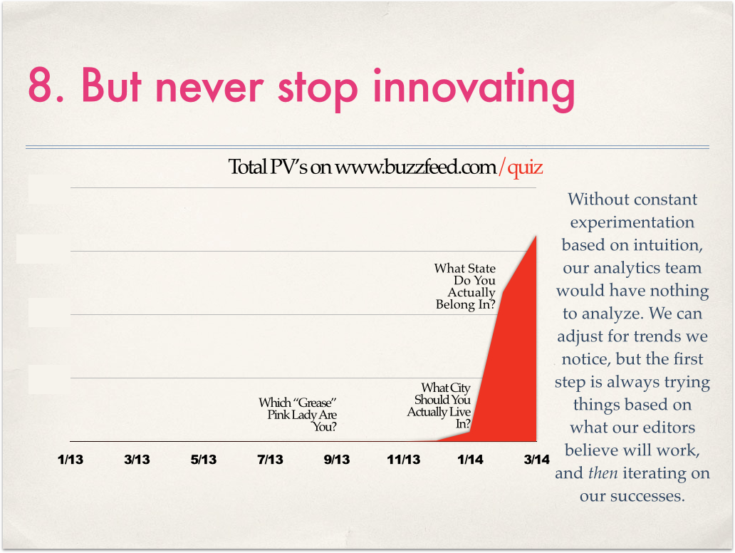 BuzzFeed-Innovation1.png