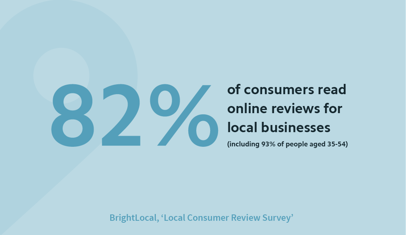 brightlocal - landing page stats