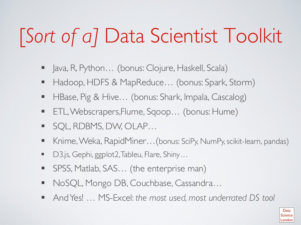 3 data careers decoded and what it means for you udacity data scientist