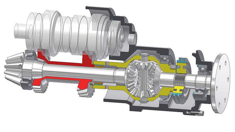 Audi Quattro System Diagram