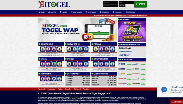 Stories By A1togel Online Contently