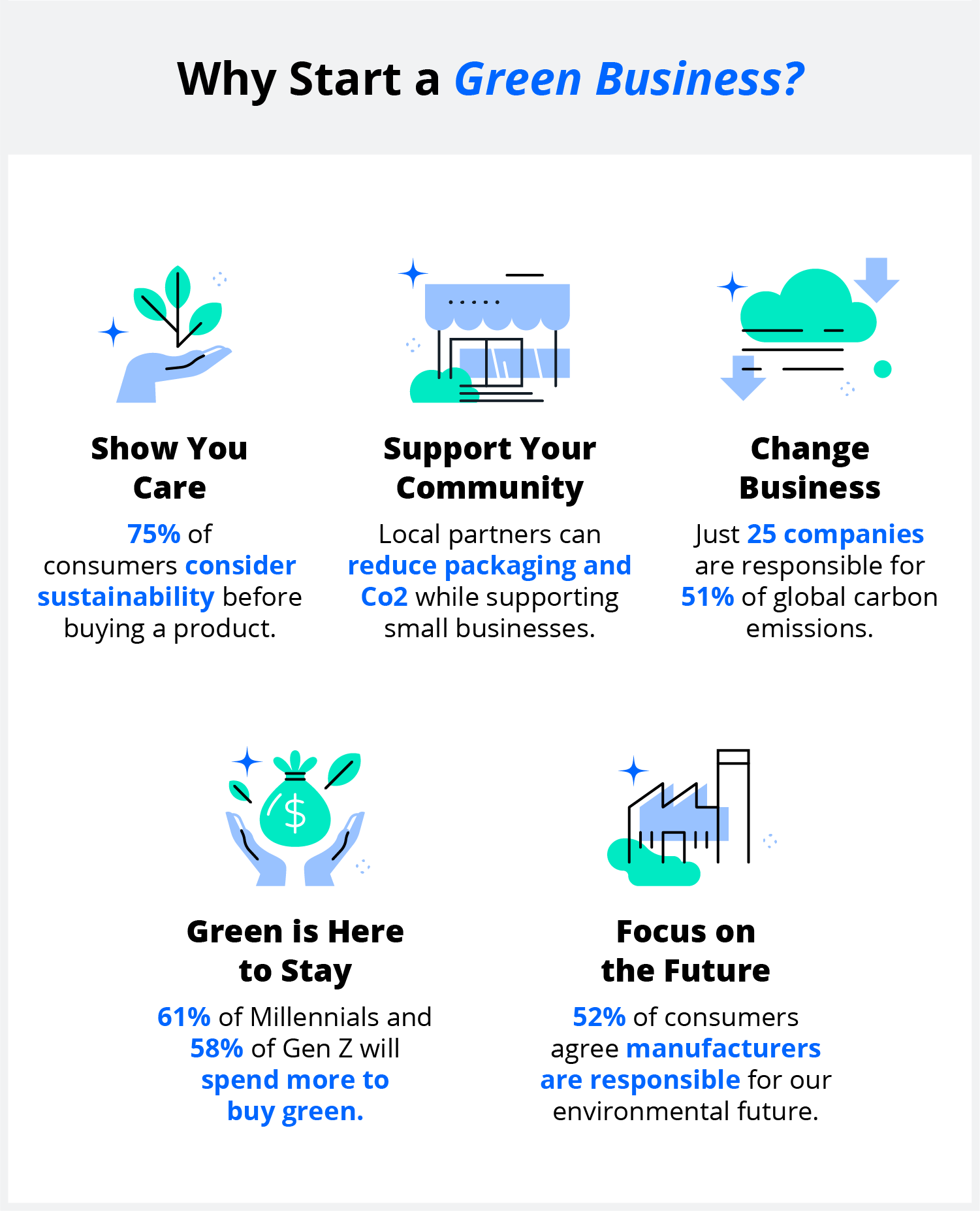 first steps in starting a green business infographic