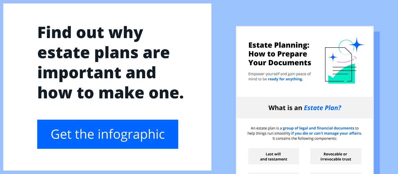 estate planning infographic