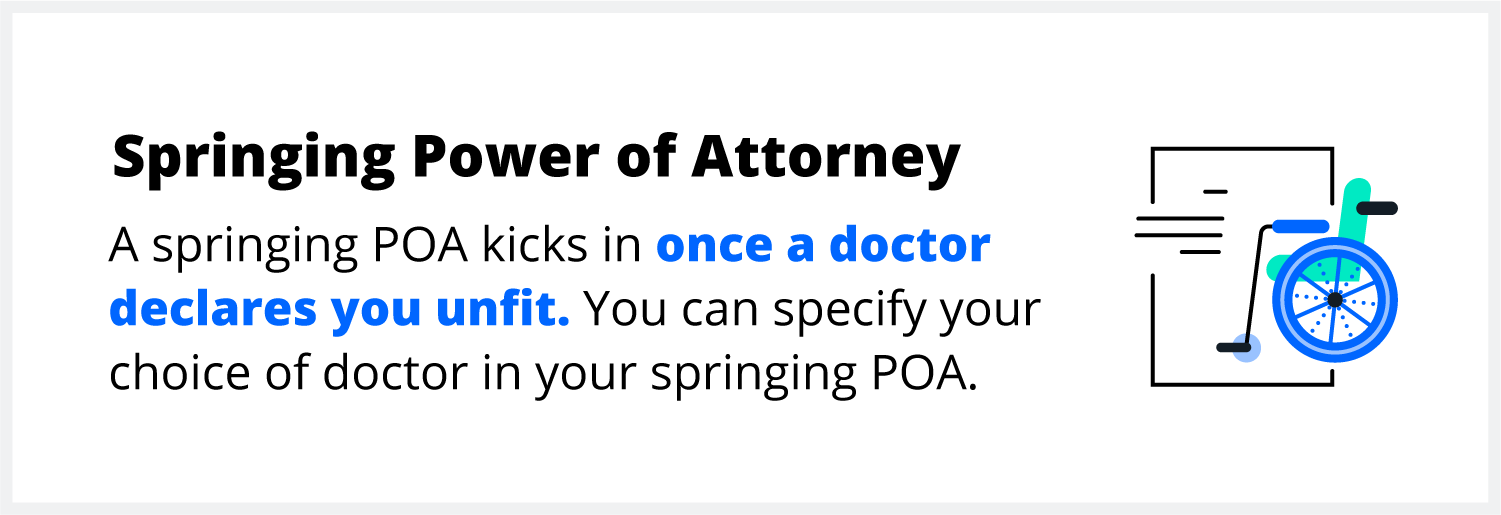 A springing power of attorney kicks in once a doctor declares you unfit or incapacitated.