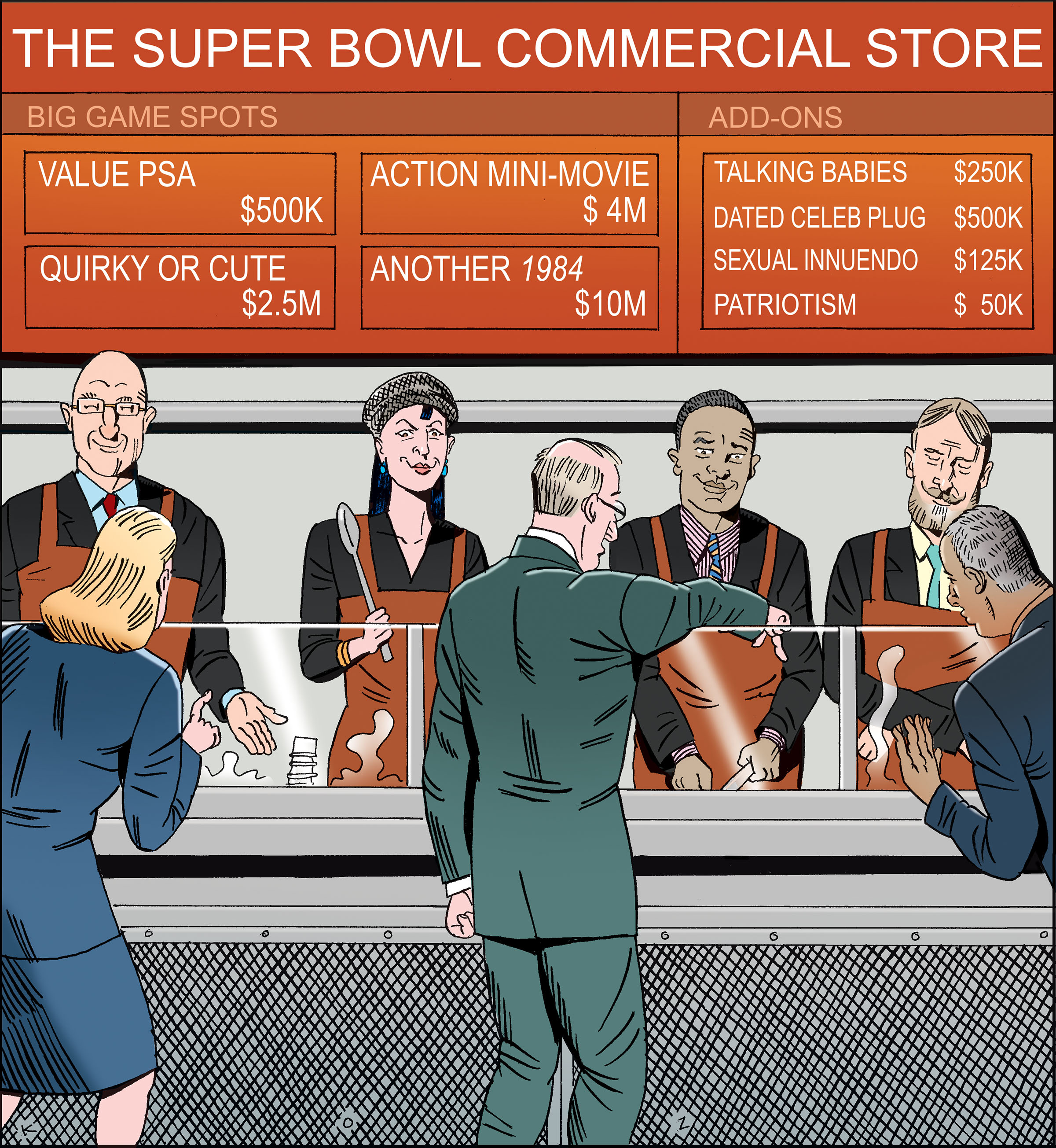 Wel e to the Super Bowl mercial Store Contently ic — The