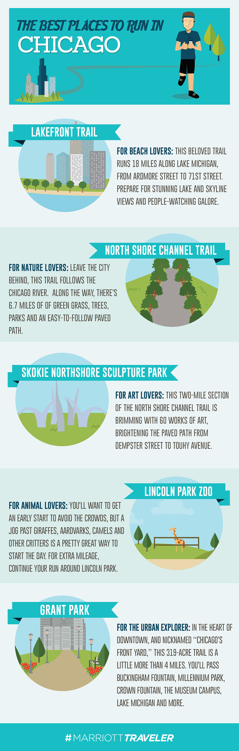 best_places_to_run_chicago_infographic-main-1.jpg