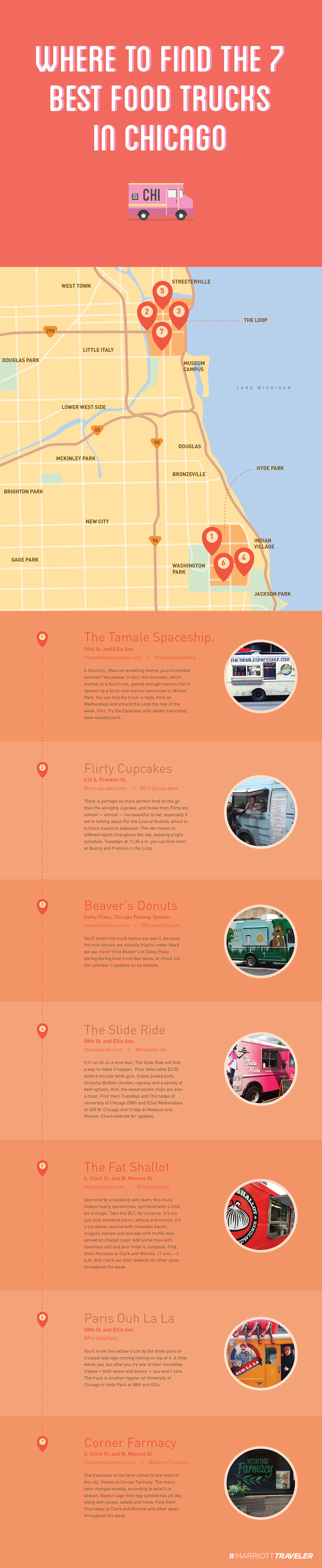 best-food-trucks-chicago-infographic-main.jpg