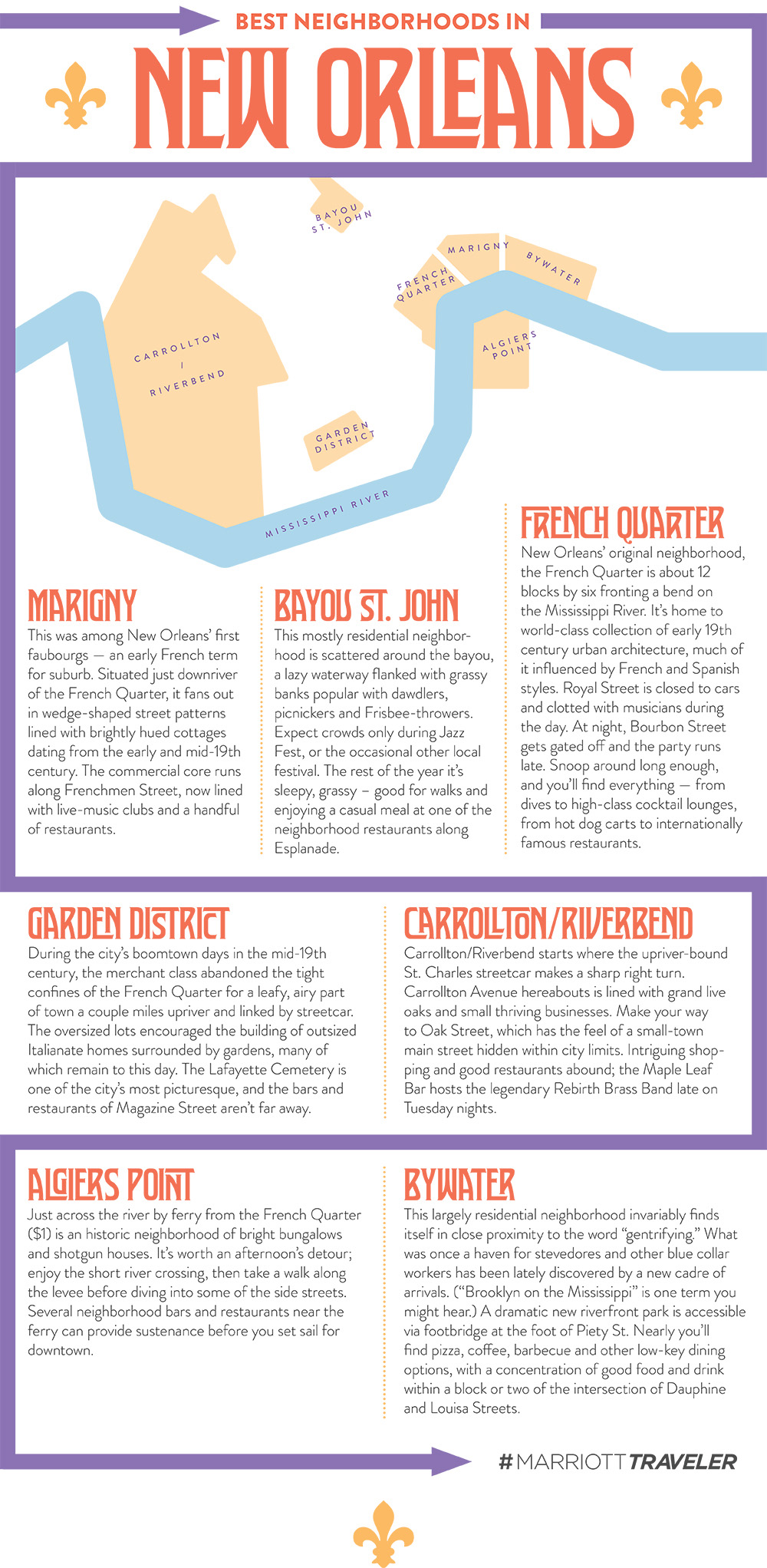 best-neighborhoods-new-orleans-infographic-main.jpg