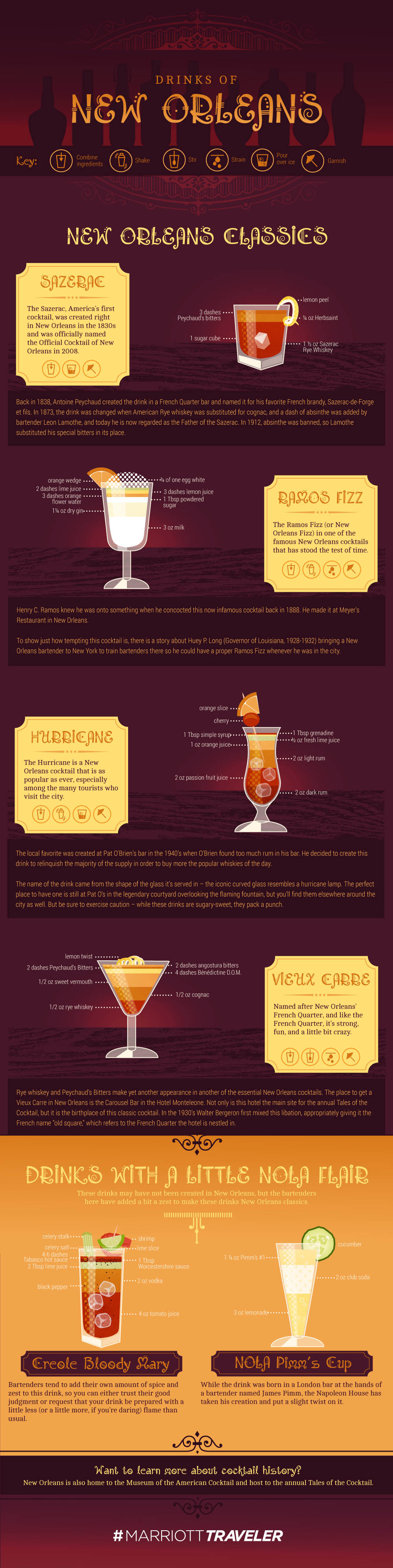 new-orleans-iconic-cocktails-infographic-final.jpg