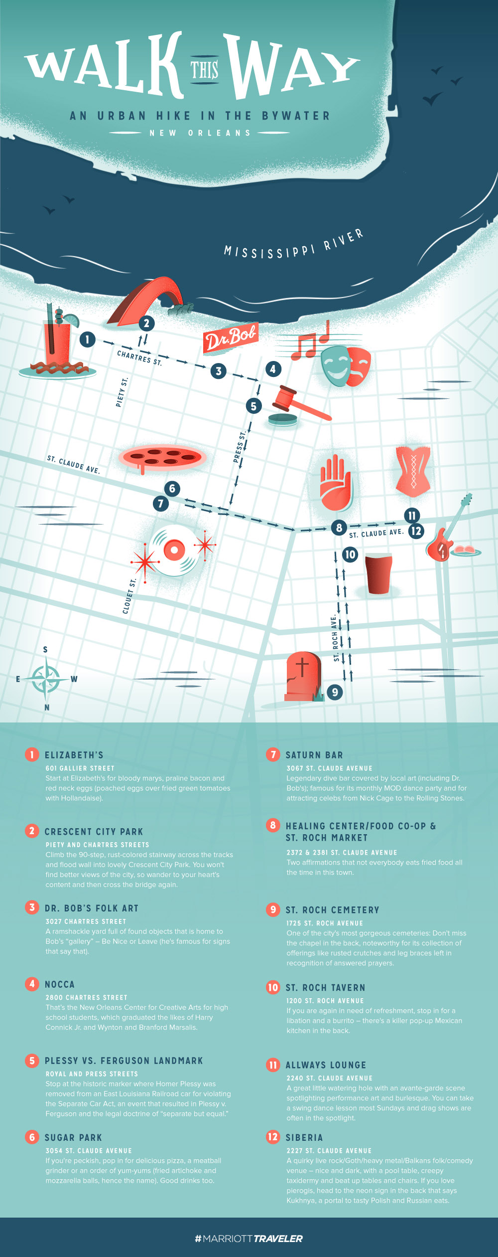 new-orleans-infographic-hike-walk-bywater-final.jpg