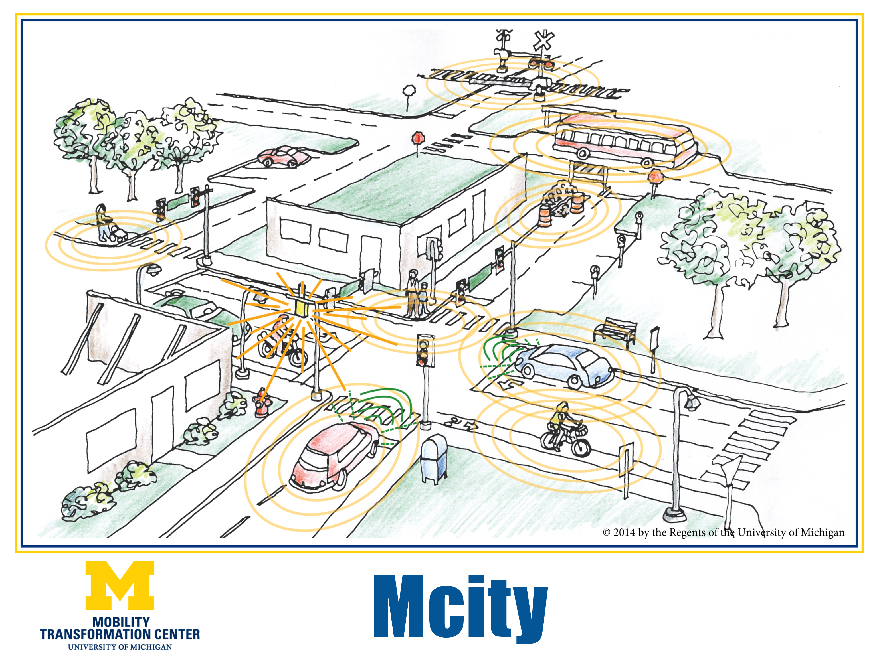A miniature city on the University of Michigan's campus is paving the way for the future of mobility.