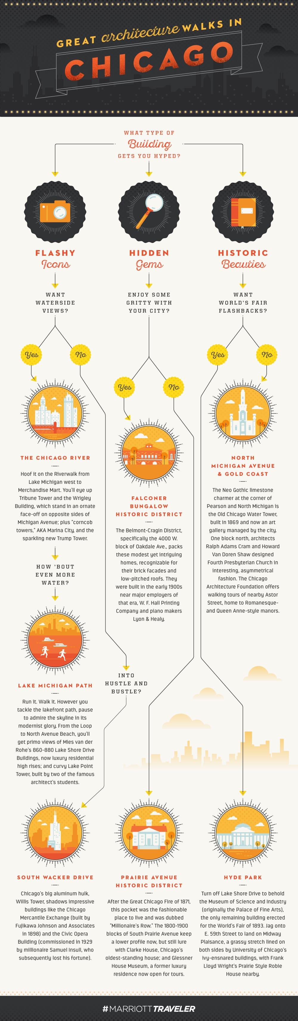 chicago-architecture-walk-infographic-main.jpg