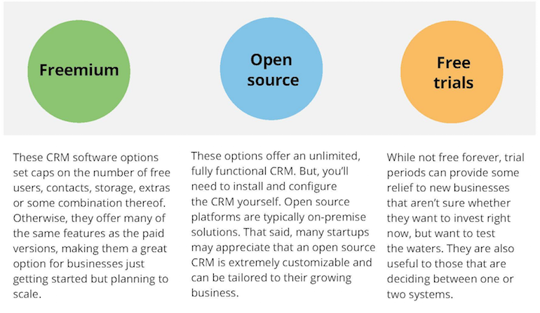 Freemium vs. open source vs. free trial software