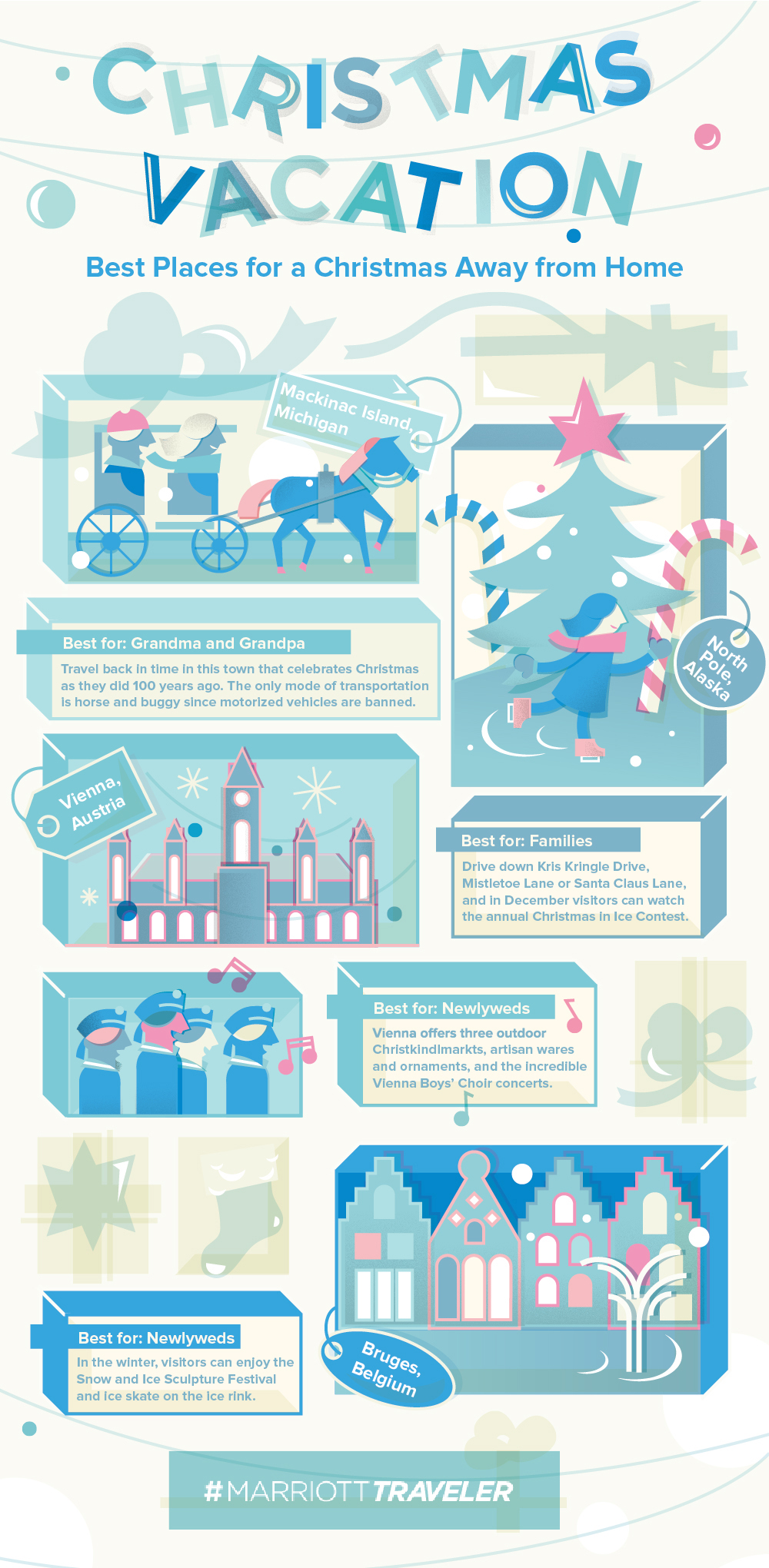 winter-wanderlust-infographic.jpg