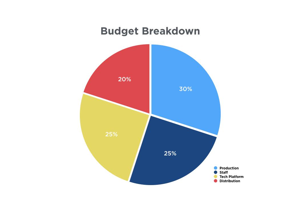 content_budget.jpeg