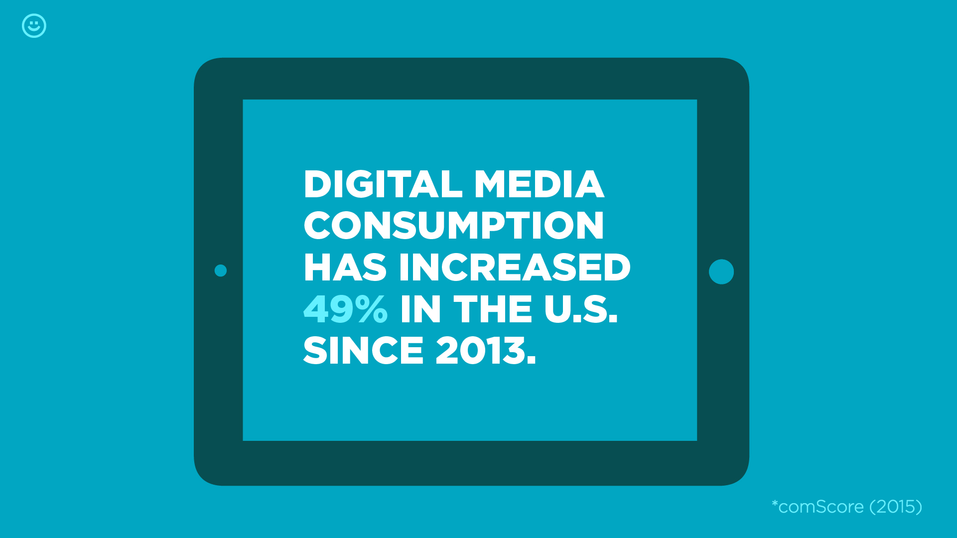 25 Stats That Show How the Marketing Industry Is Changing