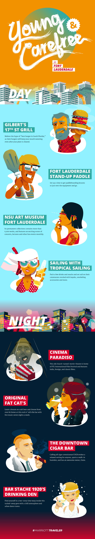 MarriottTraveler_FortLauderdale_YoungandCarefree_Infographic.jpg