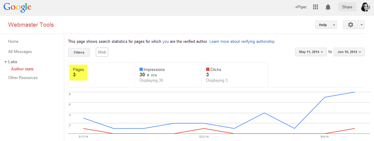Google Webmaster Tools Analytics for Author stats