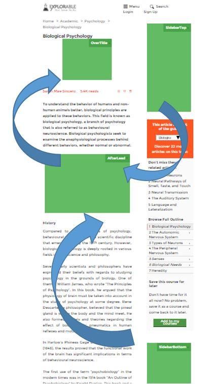 example ad placements - google ad exchange revenue