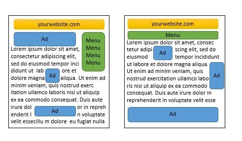 start testing ad optimization
