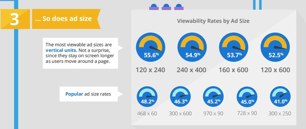 AdSense earnings - Google Adsense ad sizes and adsense ad units - google ad sizes