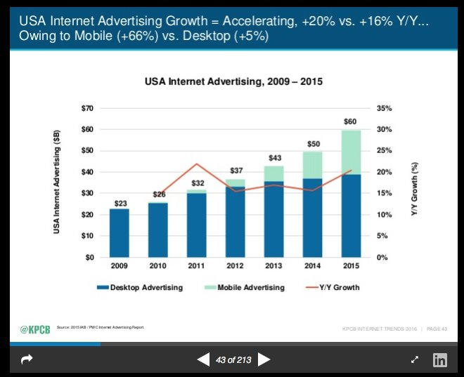 internet mobility ad earnings loss