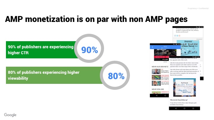 does google amp ad earnings