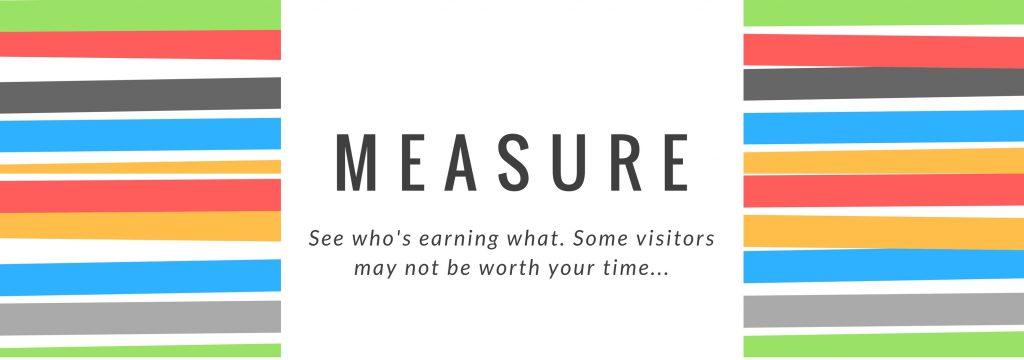 measure value per visitor