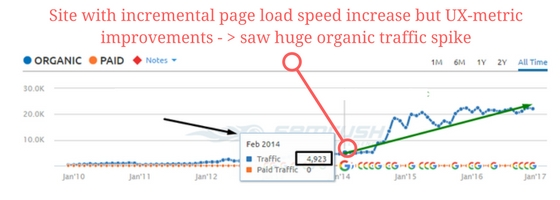 google pagespeed insights seo