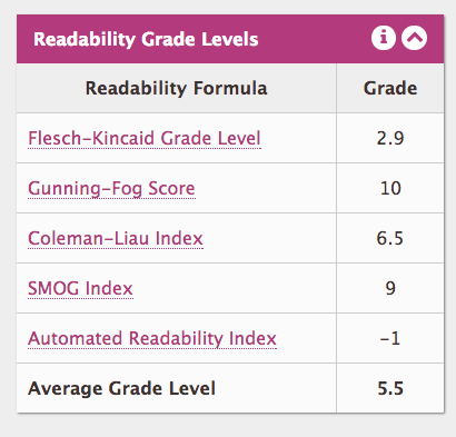 measuring readability scores