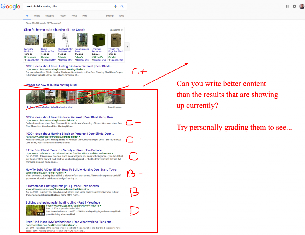 get posts to rank higher in search results