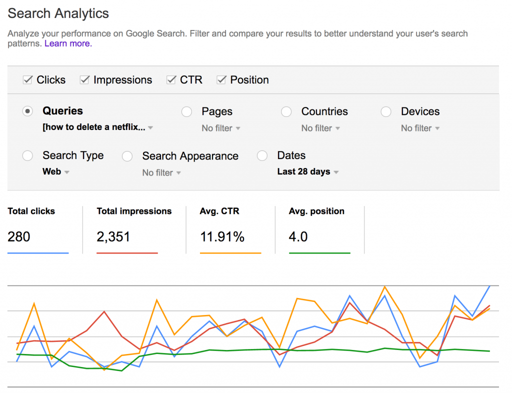 search console reporting tools