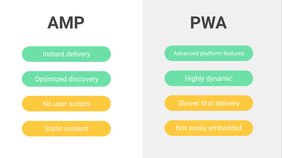 progressive web amps