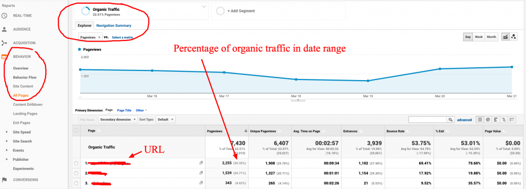 seo traffic audit