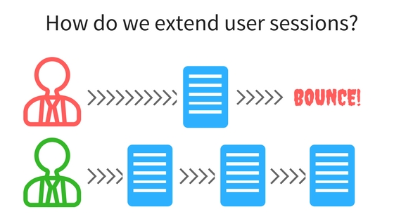 ux metrics and user sessions