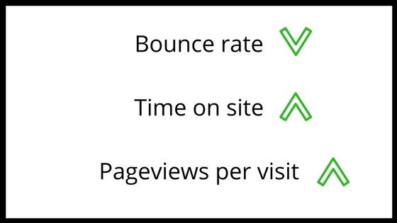 user experience metrics SEO
