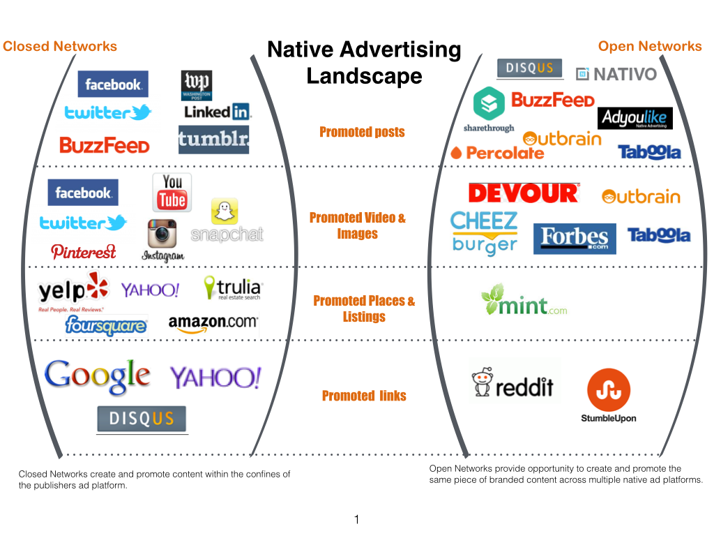native ad providers