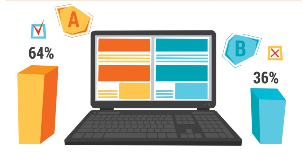a/b website testing