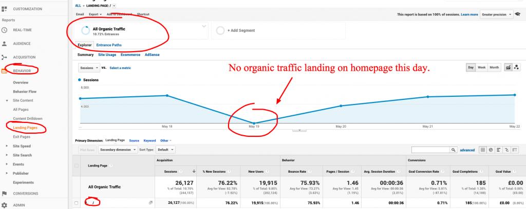 organic google traffic drop