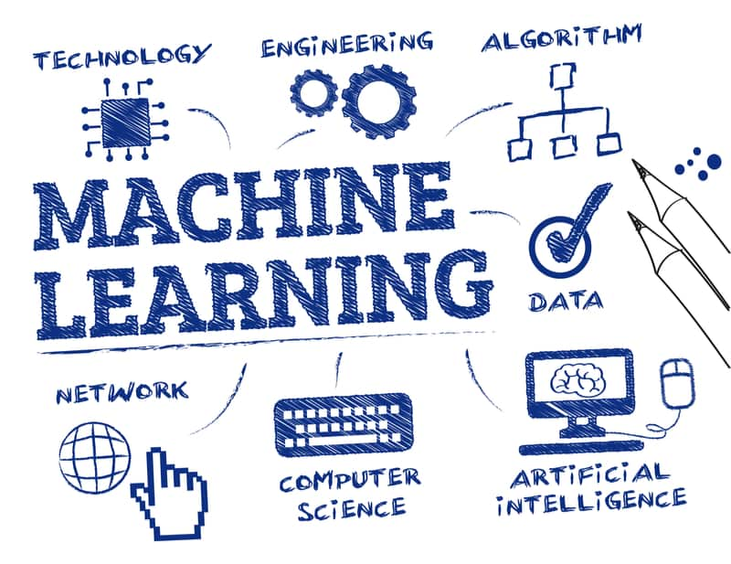 machine learning digital publishing