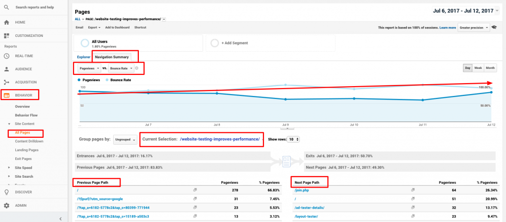 google analytics measure navigation bounces