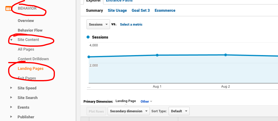 google analytics popular content