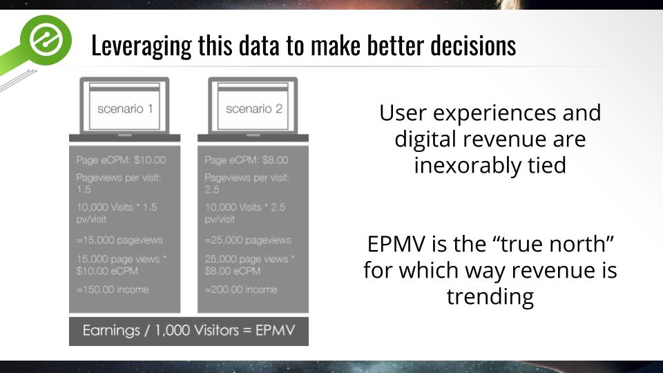 epmv for publishers