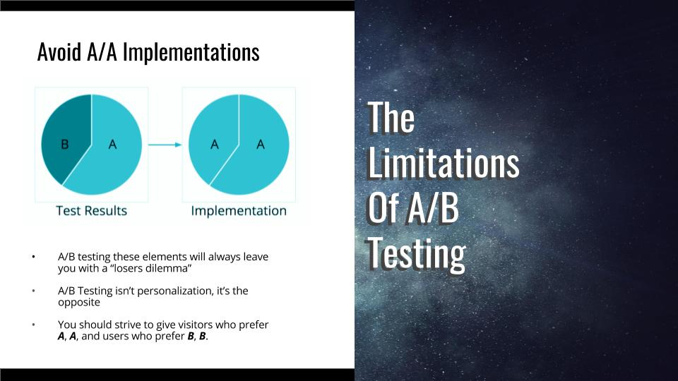 ab testing publishers and websites