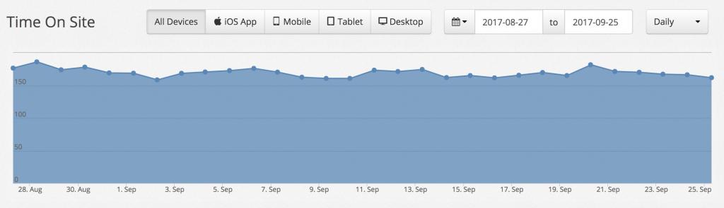 tag-based website analytics