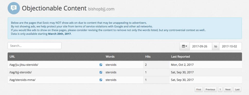 website improvement tools