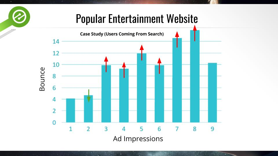 how many ad impressions websites