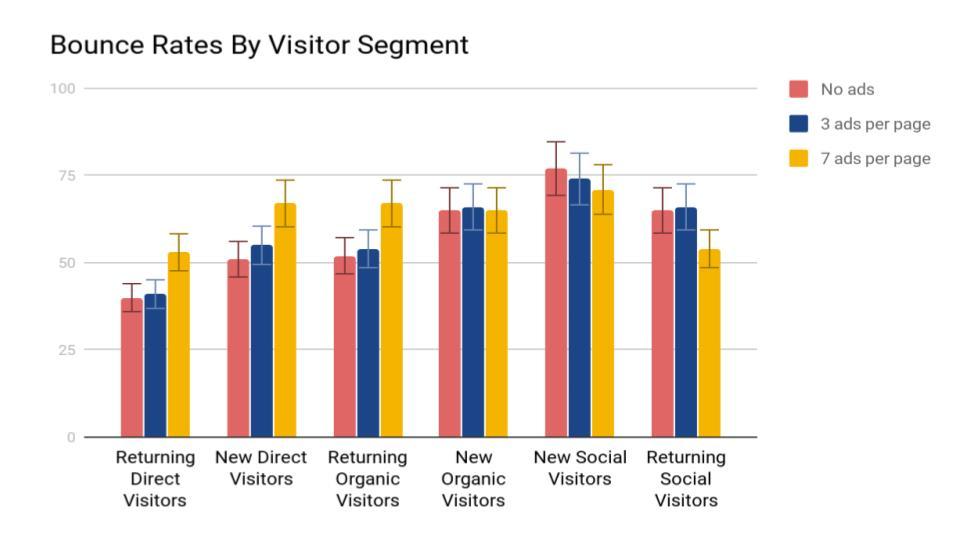 comment le trafic d'un site peut influencer les revenus publicitaires
